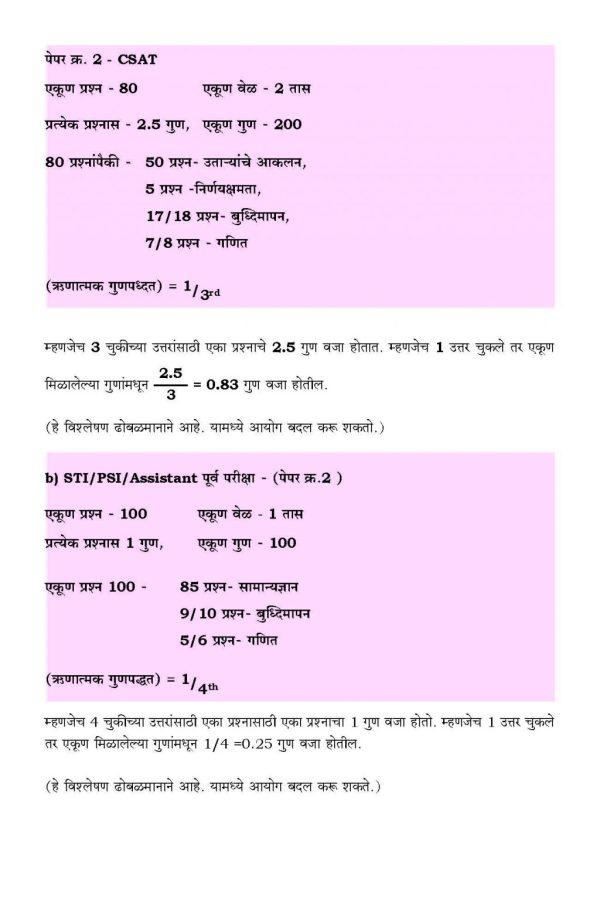 Spardha Pariksha Buddhimapan Kasoti + Ganit -383